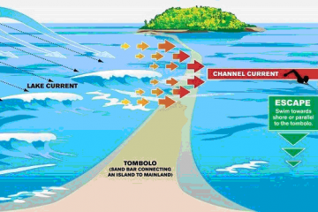 Lưu ý khi tắm biển tại đảo cô tô